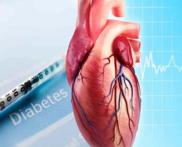 Сиднофарм: эффективные препараты при ишемической болезни сердца